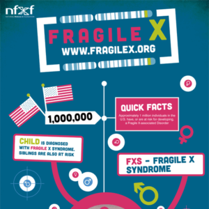 Fragile-X-infographic-400-square ew-border