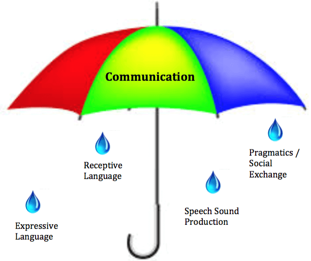 communications umbrella