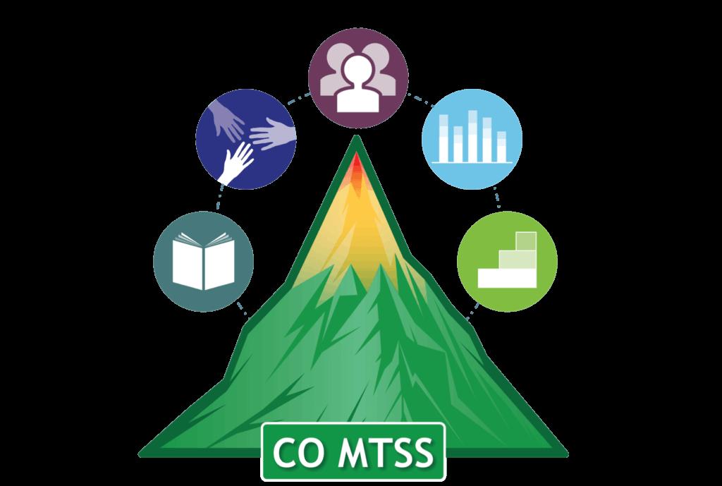 Colorado MTSS
