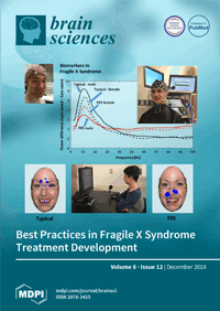 Cover of Brain Sciences journal featuring Best Practices in FXS Treatment Development co-authored by Jayne Dixon Weber and Robby Miller (among others)